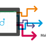 Three reasons Making Tax Digital (MTD)  will make your business more saleable